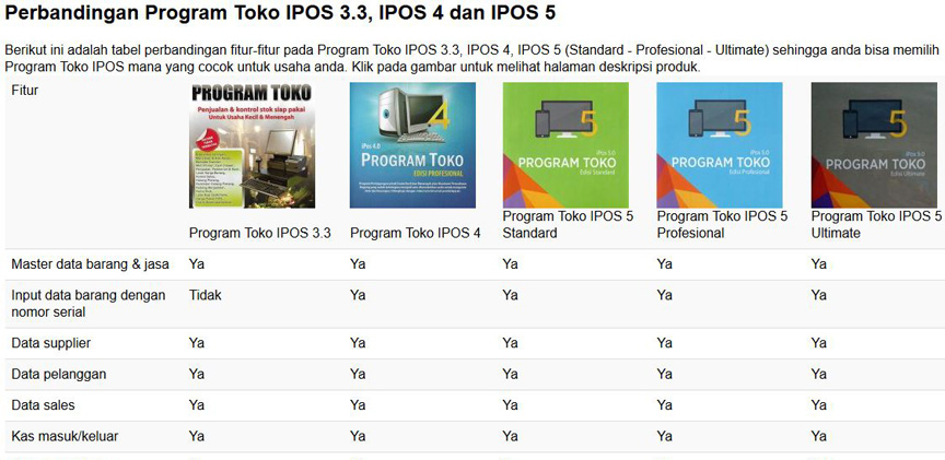 Perbedaan Fitur Antara Program Toko IPOS 3.3, IPOS 4 Dan IPOS 5